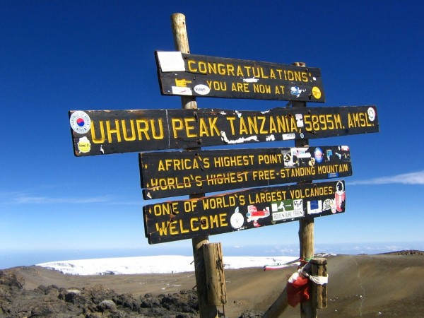 Mount Kilimanjaro Road Sign