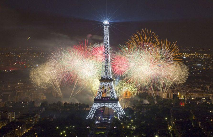 Arial Photographs of Paris