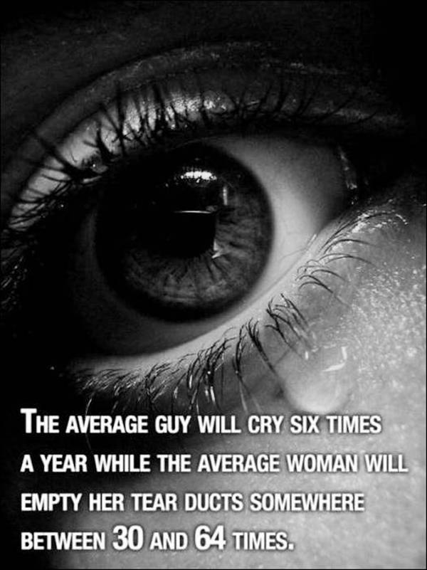 A fact about crying