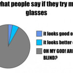 10 Problems Only People With Glasses Will Understand